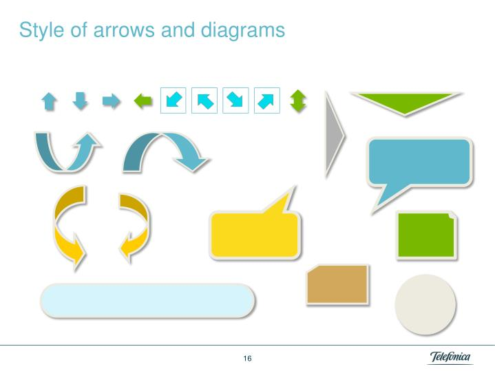 Style of arrows and diagrams