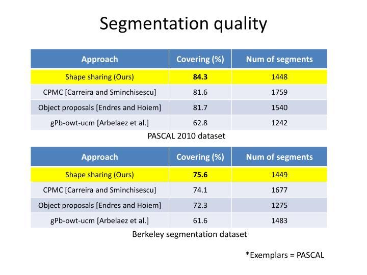 Segmentation quality