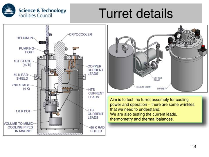 Turret details