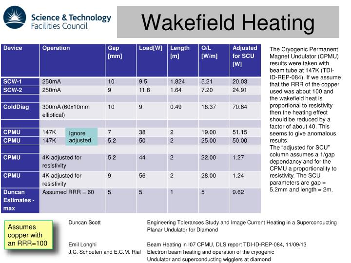 Wakefield Heating