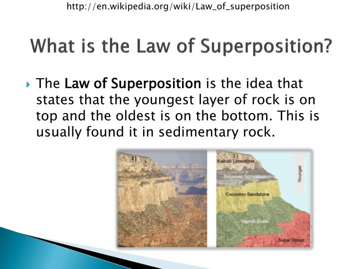 http://en.wikipedia.org/wiki/Law_of_superposition