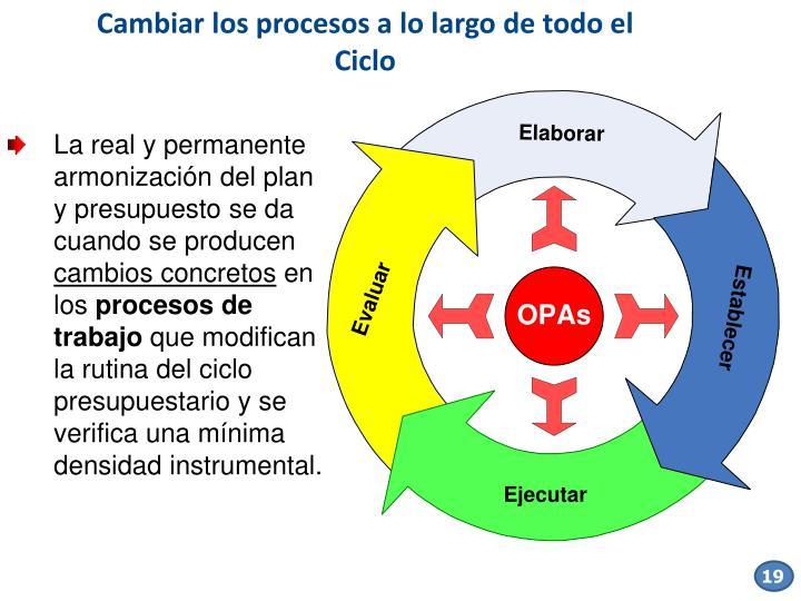 Cambiar los procesos a lo largo de todo el Ciclo