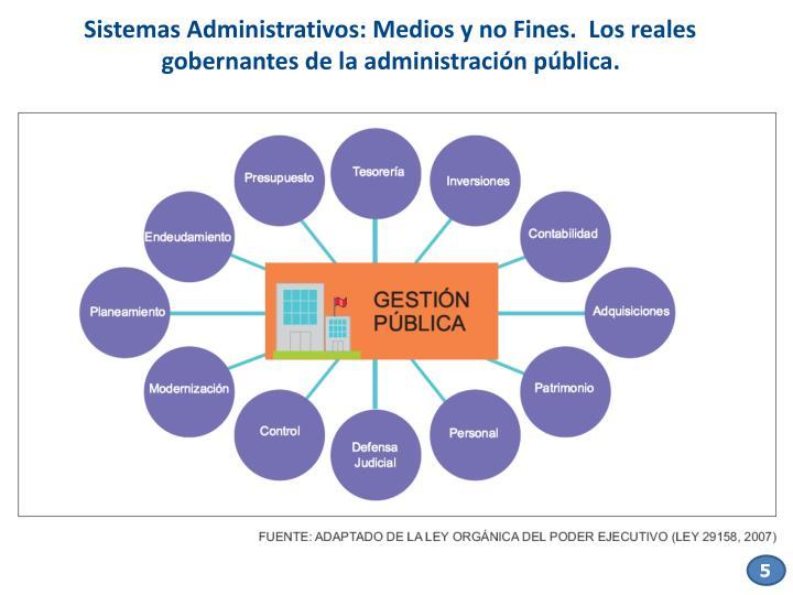 Sistemas Administrativos: Medios