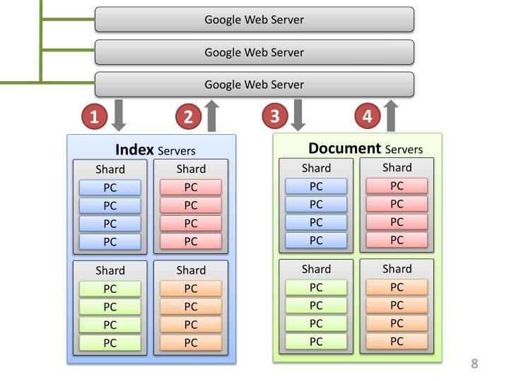 Google Web Server
