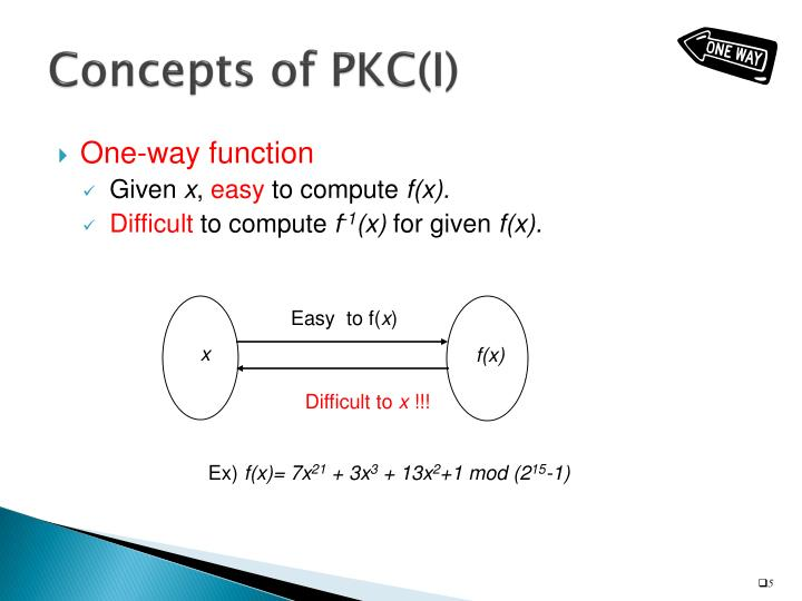 Concepts of PKC(I)