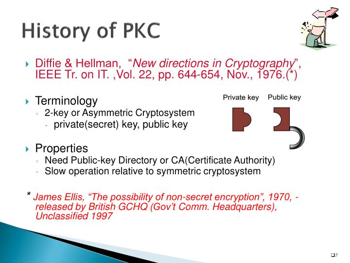 History of PKC