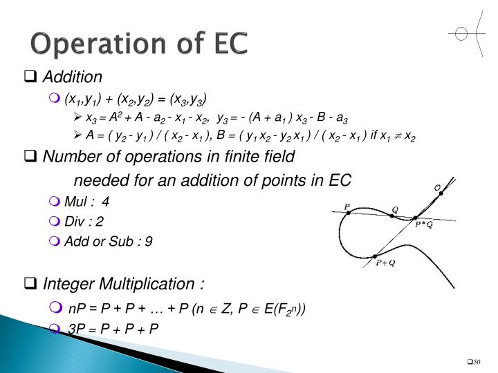 Operation of EC