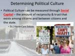 determining political culture