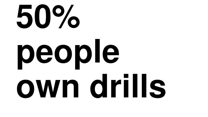 50% people own drills