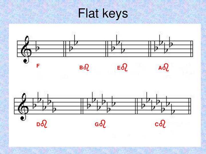 Flat keys