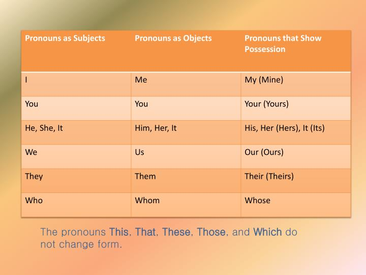 The pronouns