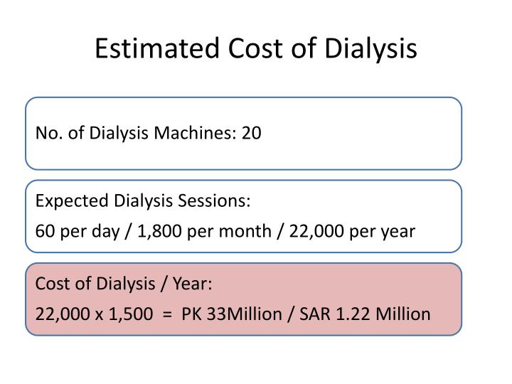 Estimated Cost of Dialysis