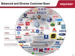 balanced and diverse customer base