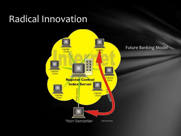 Radical Innovation