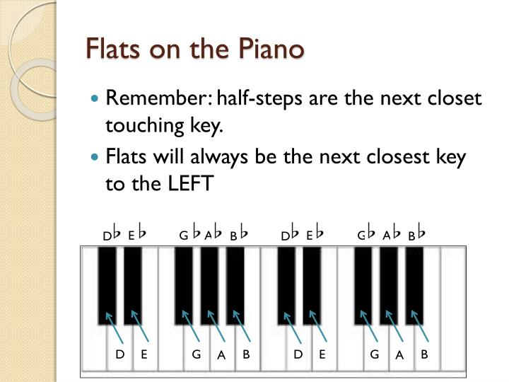 Flats on the Piano