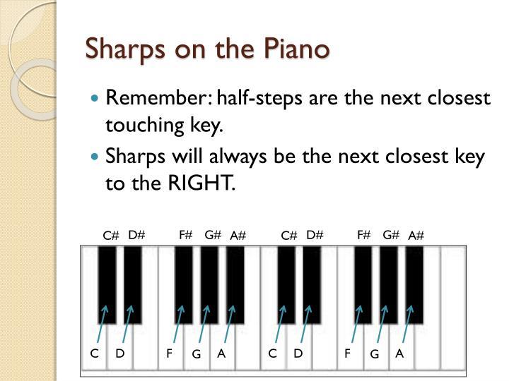Sharps on the Piano