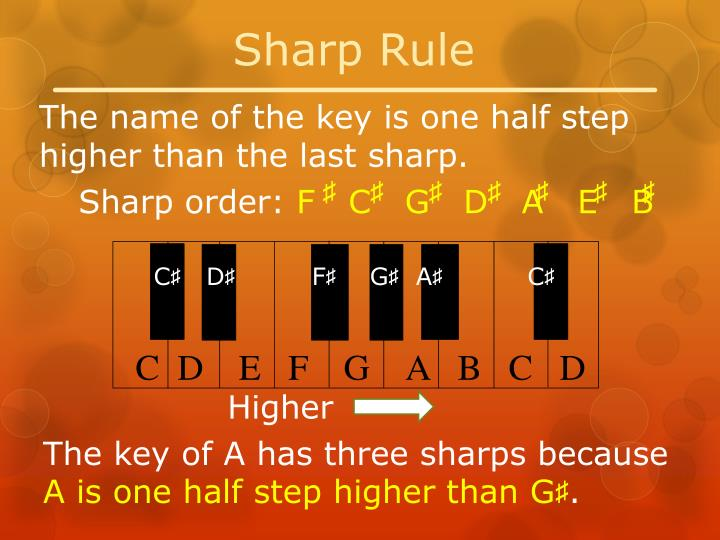Sharp Rule