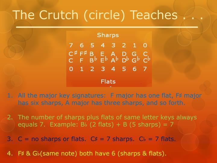 The Crutch (circle) Teaches . . .