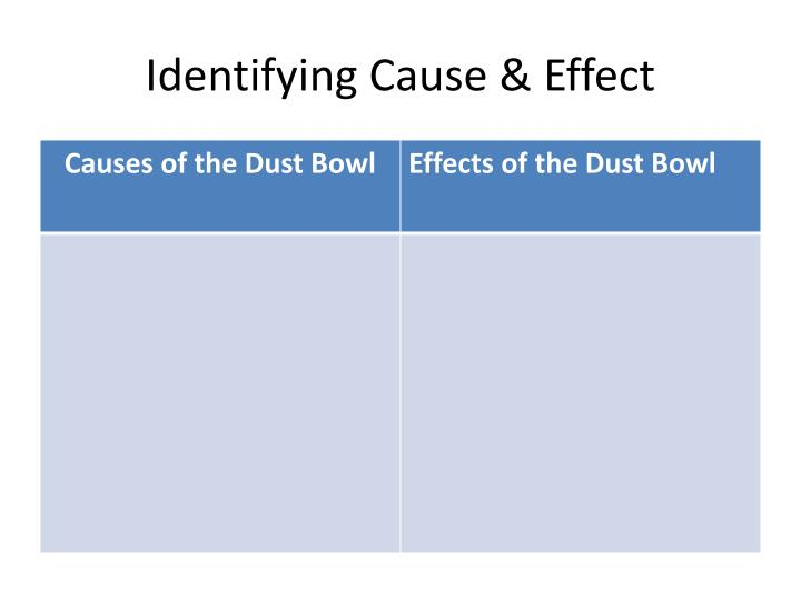 Identifying Cause & Effect