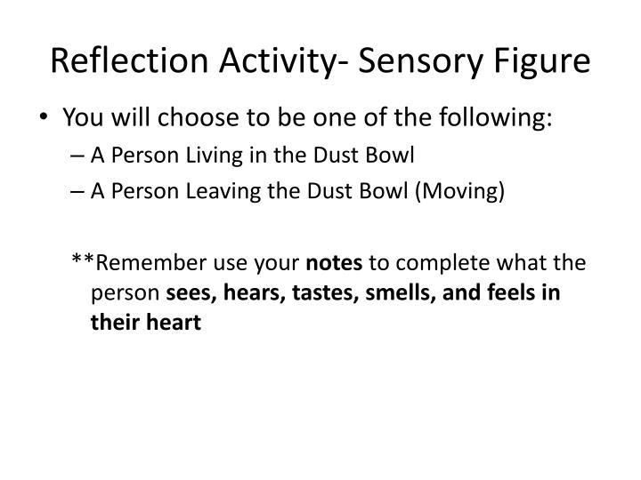 Reflection Activity- Sensory Figure