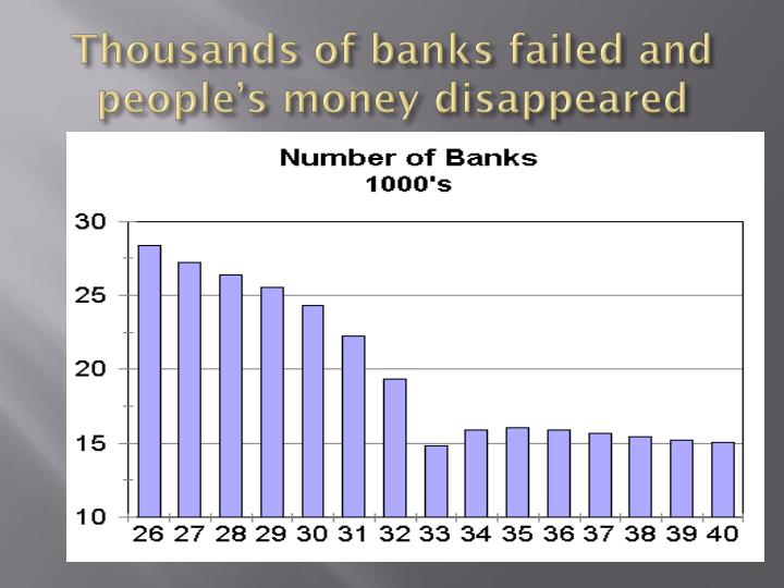 Thousands of banks failed and people s money disappeared