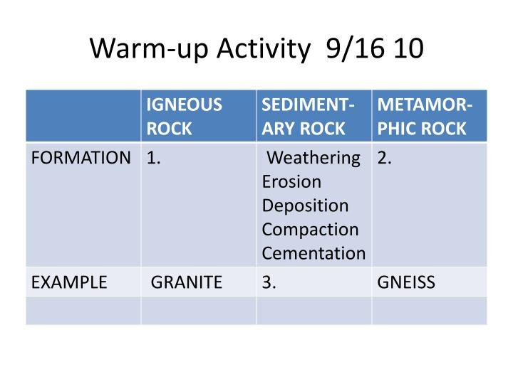 Warm-up Activity  9/16 10