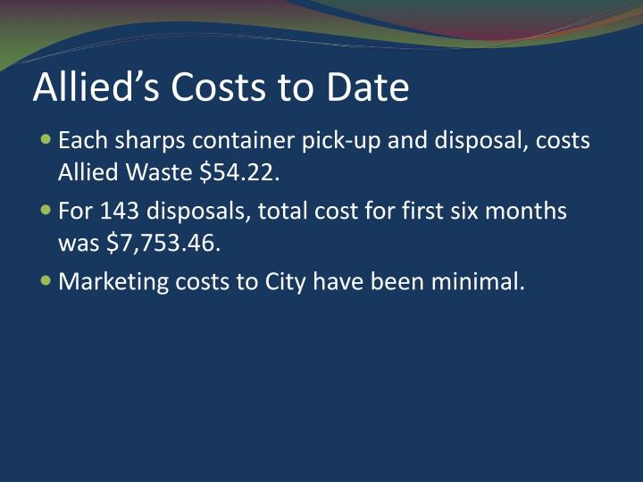 Allied's Costs to Date