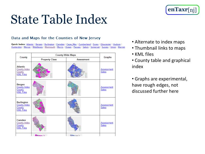 State Table Index