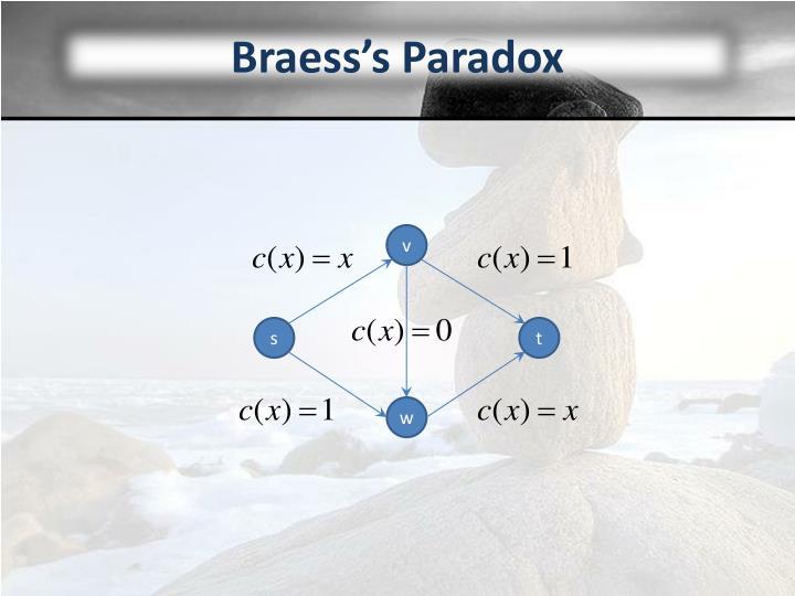 Braess's