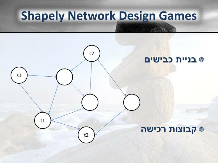 Shapely Network Design Games