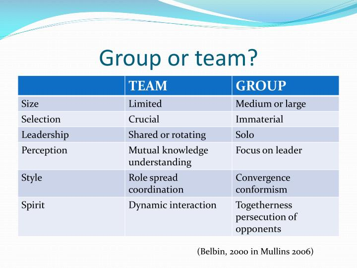 Group or team?