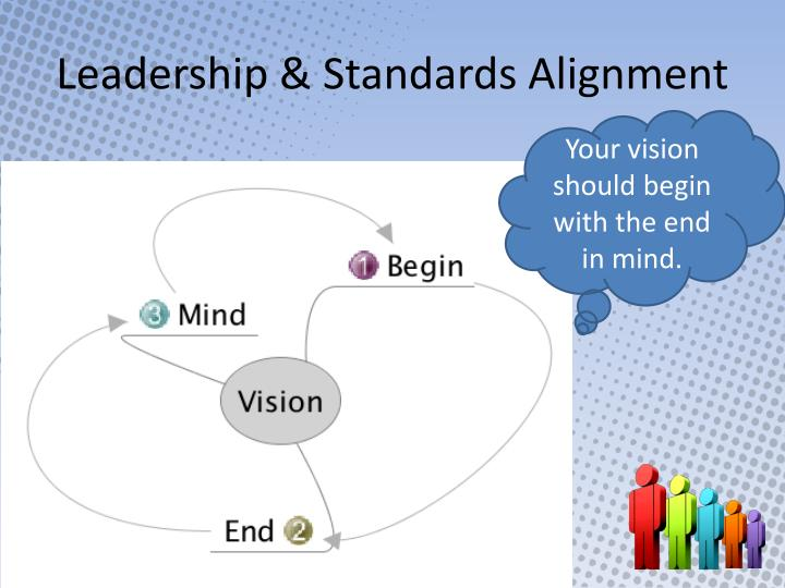 Leadership & Standards Alignment