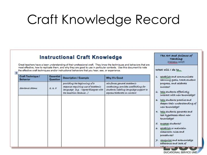 Craft Knowledge Record