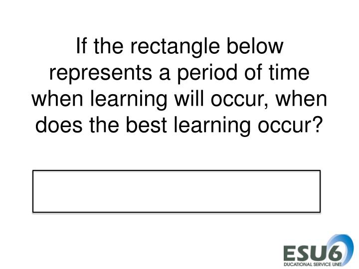 If the rectangle below represents a period of time when learning will occur, when does the best