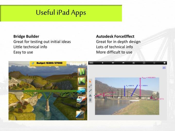 Useful iPad Apps