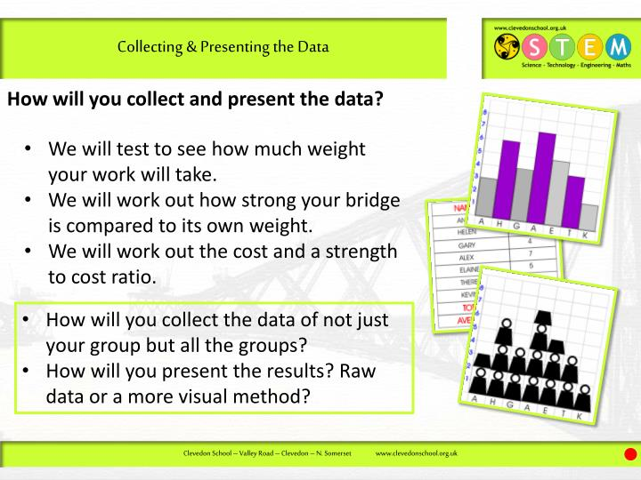 Collecting & Presenting the Data