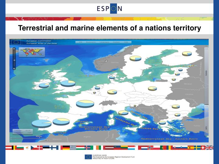 Terrestrial and marine elements of a nations territory