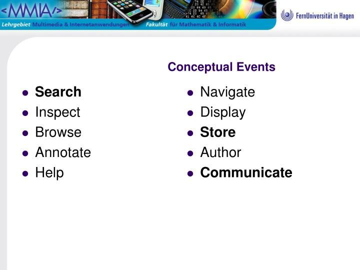 Conceptual Events
