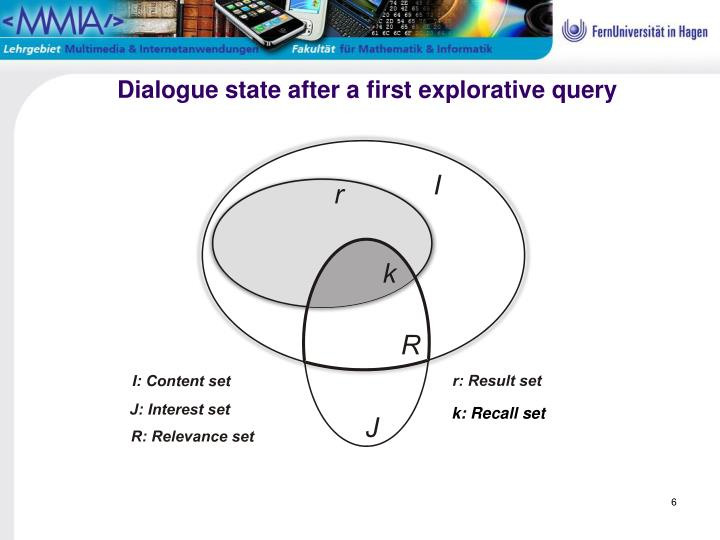 Dialogue state after a first explorative query