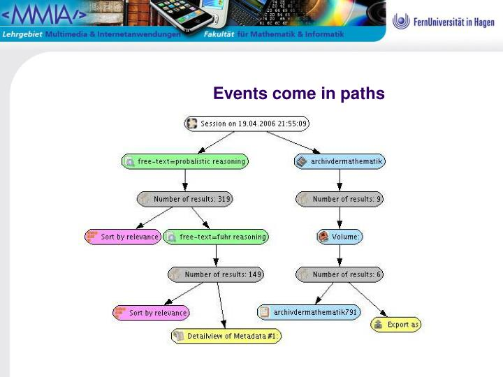 Events come in paths