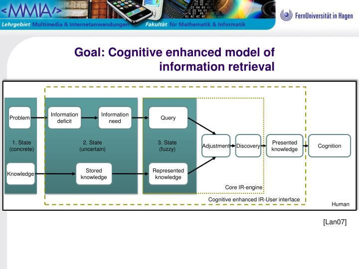 Goal: Cognitive enhanced model of information retrieval
