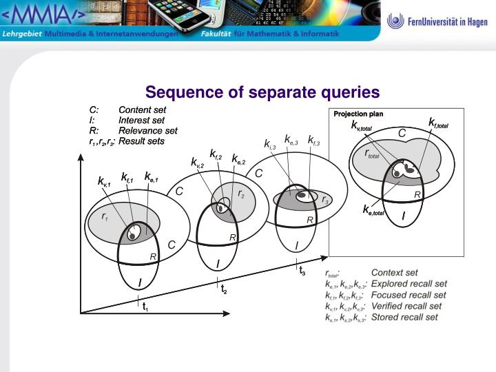 Sequence of separate queries