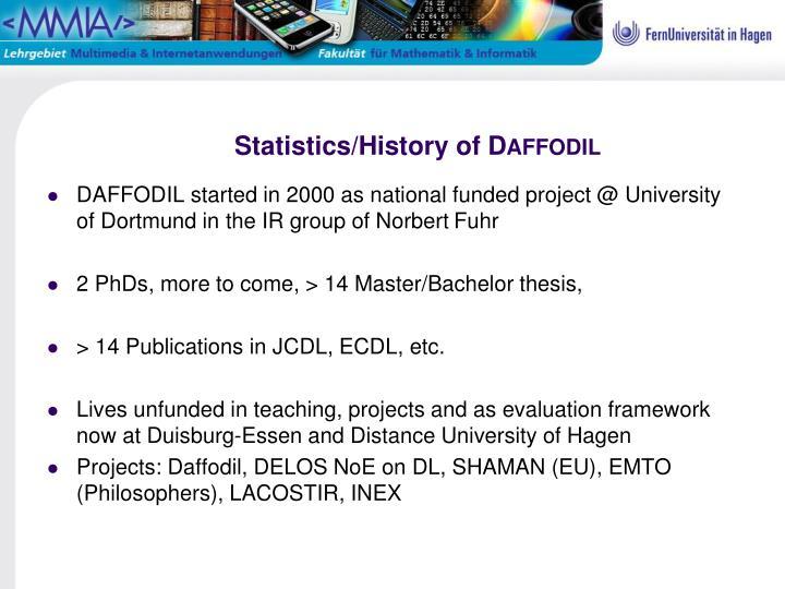 Statistics/History of D