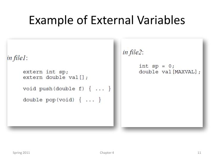 Example of External Variables