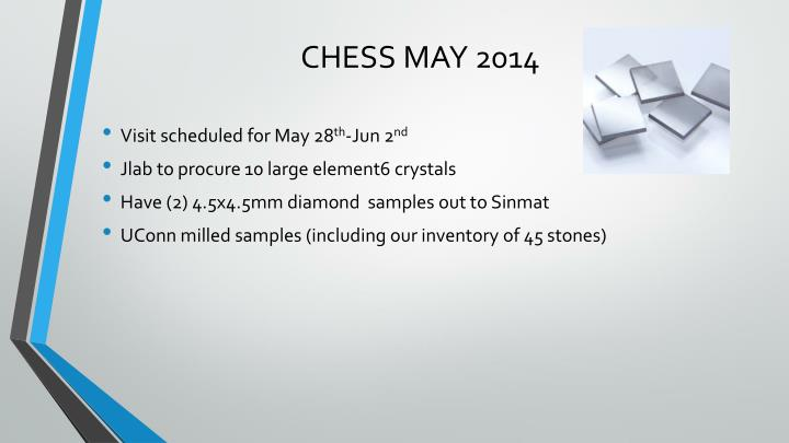 Chess may 2014