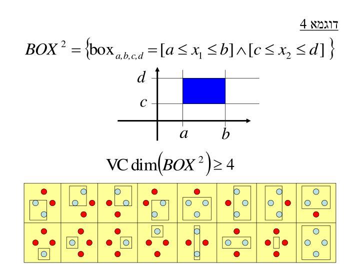 דוגמא 4