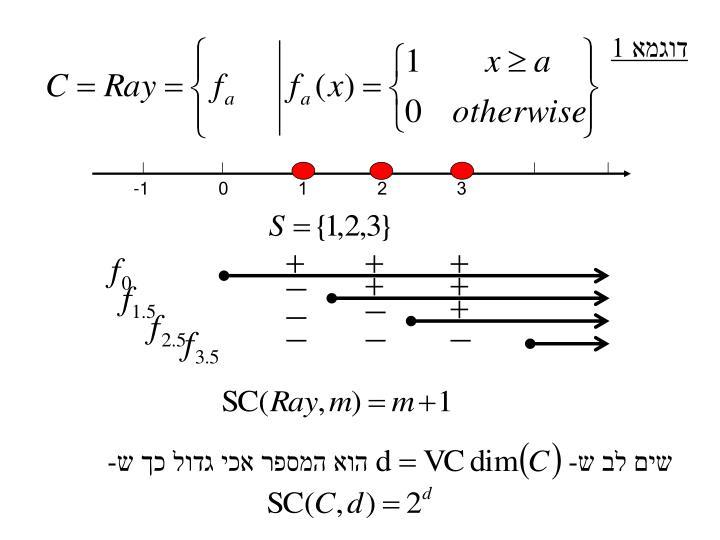 דוגמא 1