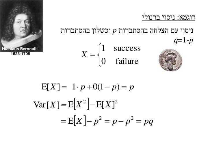 דוגמא: ניסוי ברנולי
