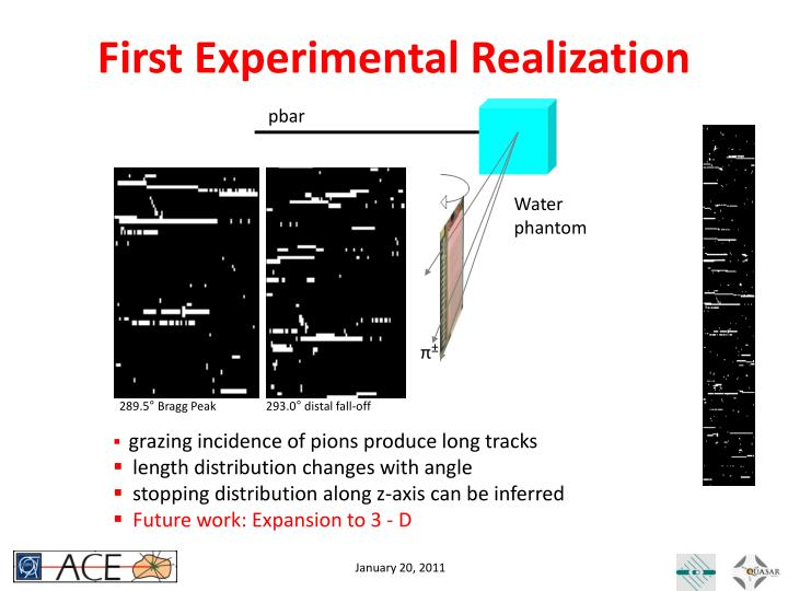 First Experimental Realization