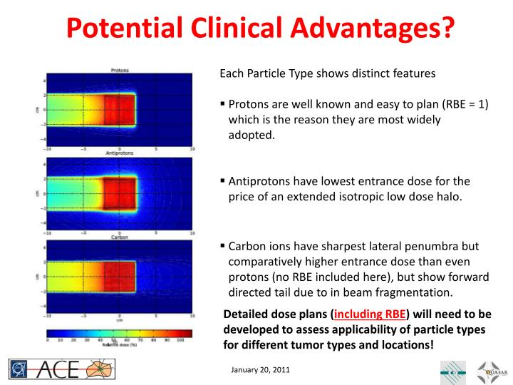 Potential Clinical Advantages?